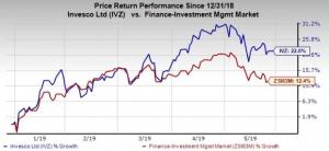 Blackrock Inc  (BLK) Has Downside to $460
