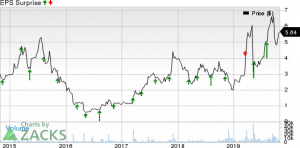 Is Catalyst Pharmaceuticals Stock Safe to Own?