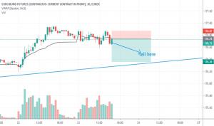 Stocktwits Trending Alert Trading Recent Interest In Upwork Inc